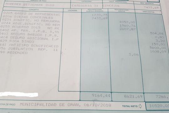 18 mil pesos Total gana un Concejal